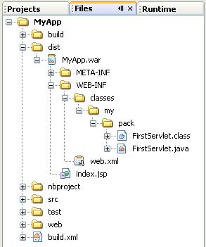NetBeans Information for Servlets